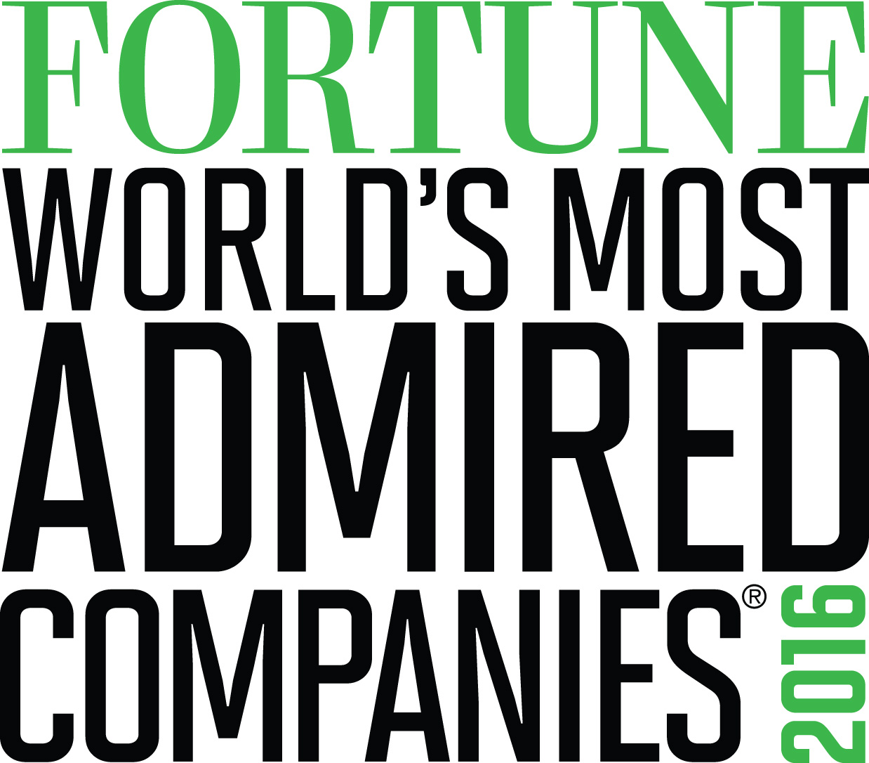 Fortune 2017 Worlds Most Admired Companies
