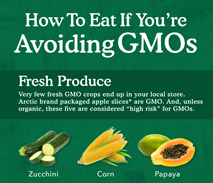 PDF of GMO facts